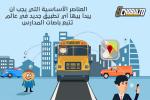 العناصر الأساسية التي يجب أن يبدأ بيها أي تطبيق جديد في عالم تتبع باصات المدارس